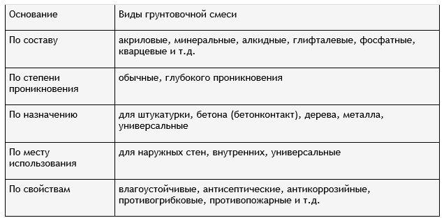 Разновидности антисептических
